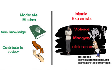 ISLAM IS AGAINST EXTREMISM
