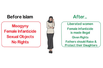 DO YOU KNOW THE DIFFERENCE BETWEEN THE RELIGION OF ISLAM AND CULTURAL ISLAM?