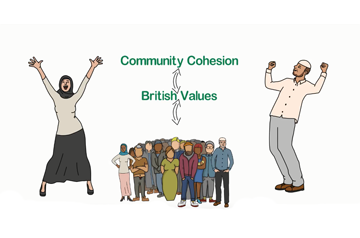 ISLAM PROMOTES COMMUNITY COHESION