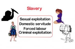 DID YOU KNOW ISLAM IS AGAINST SLAVERY?