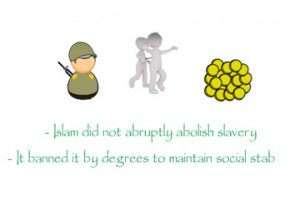 WHY DIDN'T ISLAM ABOLISH SLAVERY IMMEDIATELY?