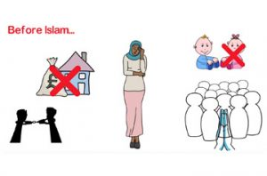 UNDERSTANDING PRE-ISLAMIC ARABIA